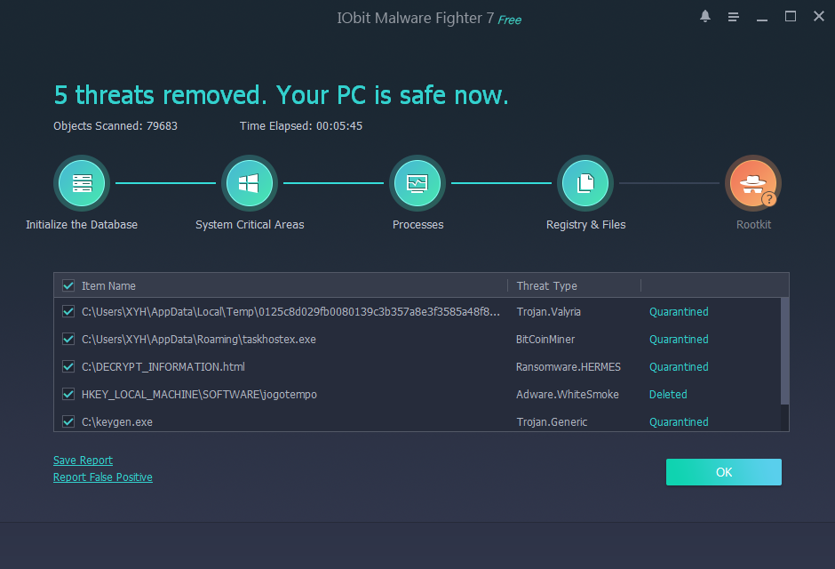IObit Malware Fighter Pro Crack With Keys Is here!